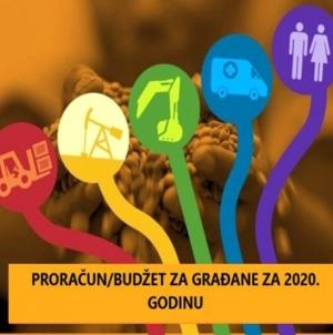 Proračun za građane za 2020. godinu