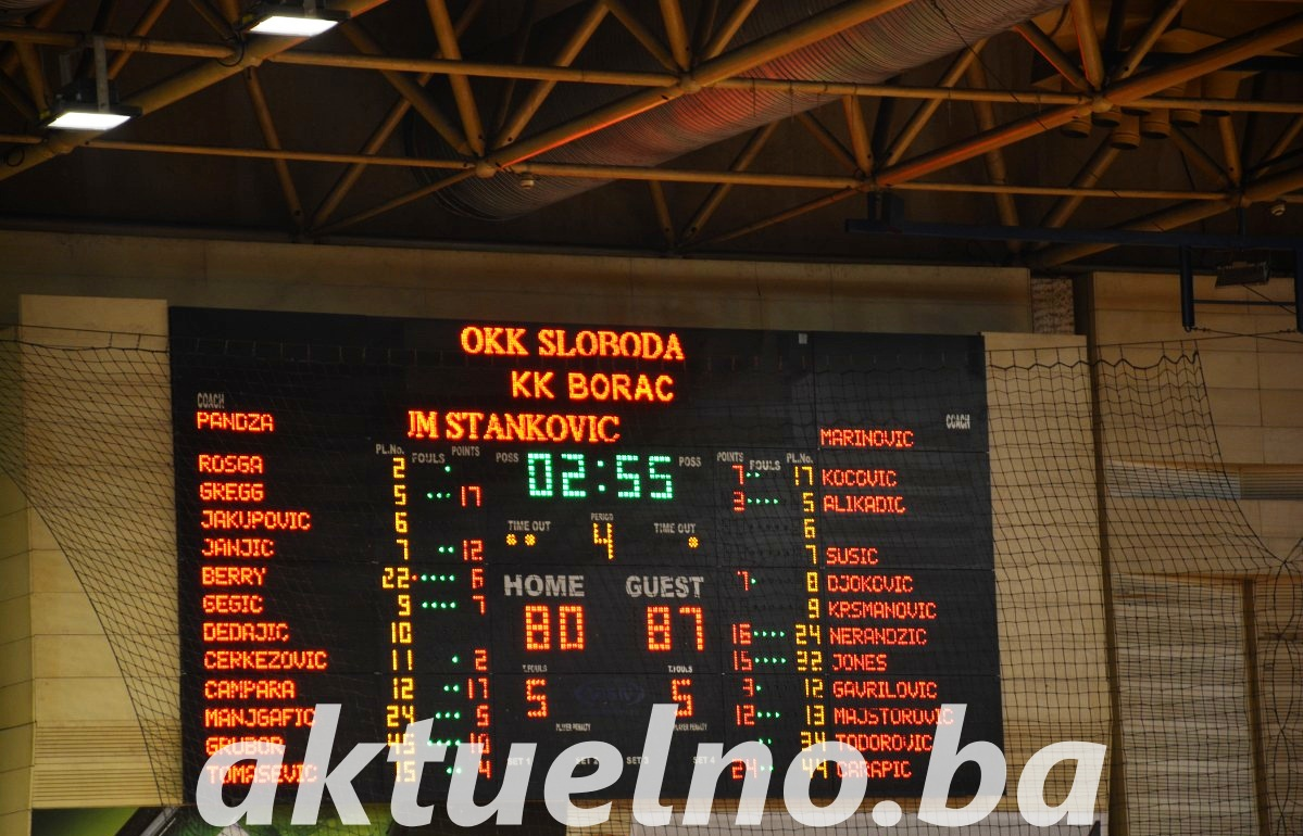 Košarkaši Borca iz Čačka slavili u Mejdanu
